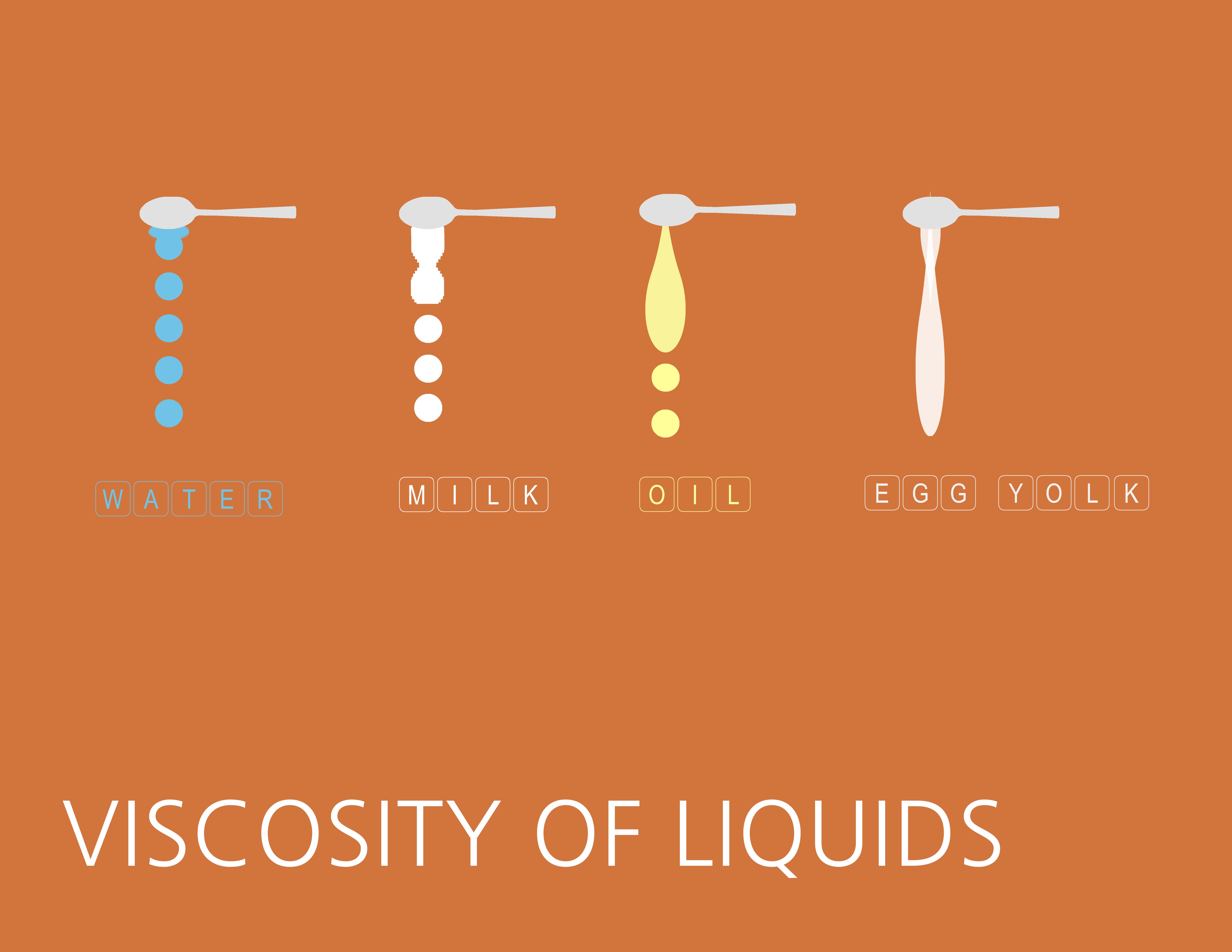 Food_Viscosity_Graphic